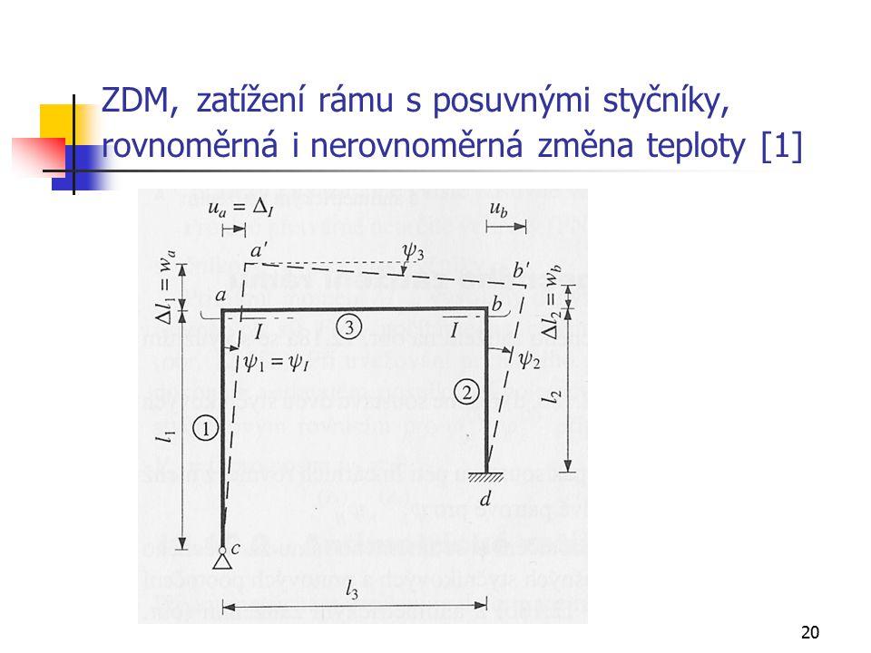 ZDM, zatížení rámu s posuvnými styčníky, rovnoměrná i nerovnoměrná změna teploty [1]